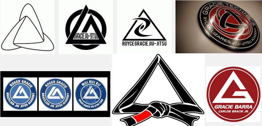 The Triangle As A Symbol Of Jiu Jitsu